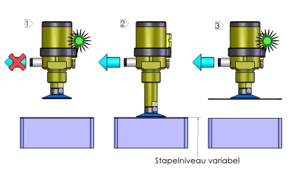 Vereinzelungsprozess via Vakuum Hubzylinder